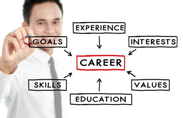 cum iti schimbi cariera cu succes