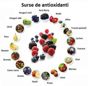 surse de antioxidanti